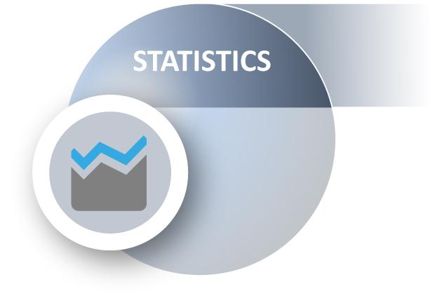 ACHAT Statistics